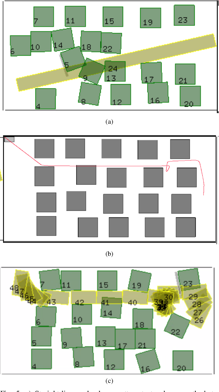 Figure 4 for Joint Path and Push Planning Among Movable Obstacles