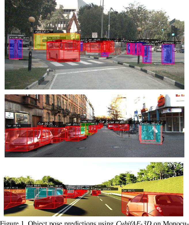 Figure 1 for CubifAE-3D: Monocular Camera Space Cubification on Autonomous Vehicles for Auto-Encoder based 3D Object Detection