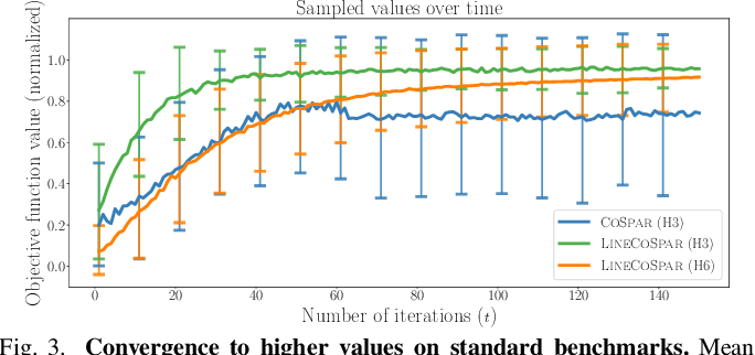 Figure 3 for Human Preference-Based Learning for High-dimensional Optimization of Exoskeleton Walking Gaits