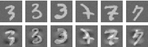 Figure 2 for A Boundary Tilting Persepective on the Phenomenon of Adversarial Examples