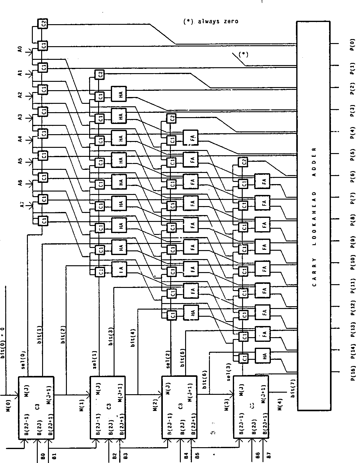 Figure 2 6 From The Design Of An Lsi Booth Multiplier Nmos Vs 8 Bit Circuit Diagram A More Compact Scheme For