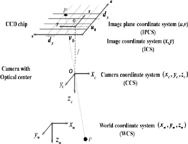 Wii Remotebased Low Cost Motion Capture For Automated Assembly