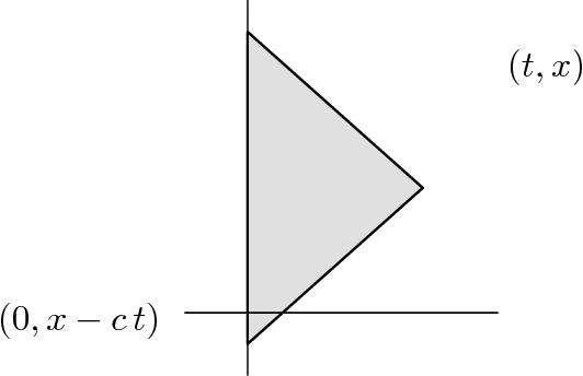 figure 14.10