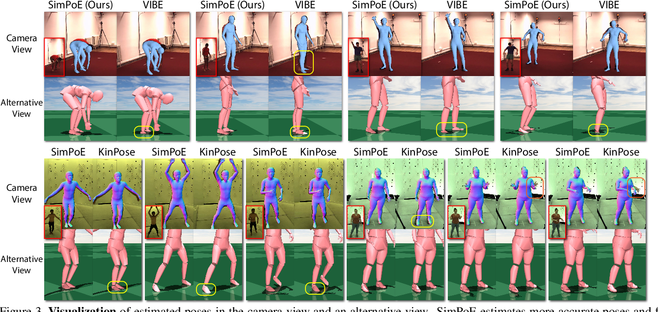 Figure 4 for SimPoE: Simulated Character Control for 3D Human Pose Estimation