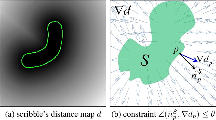 """Figure 3 for A-expansion for multiple """"hedgehog"""" shapes"""