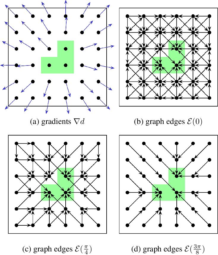 """Figure 4 for A-expansion for multiple """"hedgehog"""" shapes"""