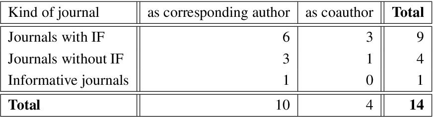 Figure 2 for Diseño e implementación de una meta-heurística multi-poblacional de optimización combinatoria enfocada a la resolución de problemas de asignación de rutas a vehículos