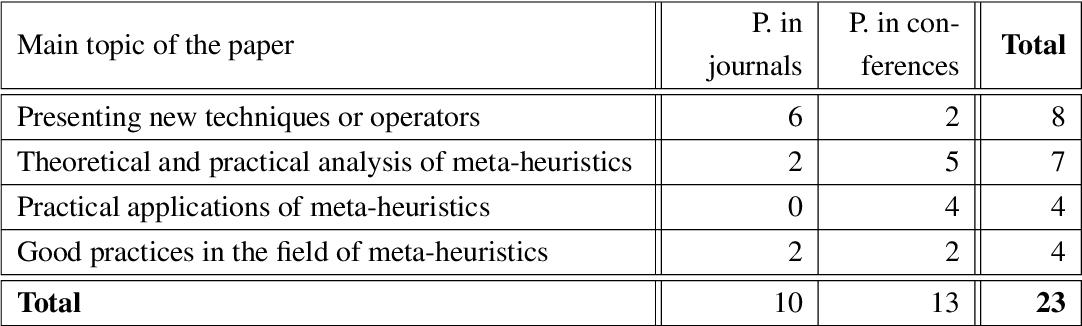Figure 3 for Diseño e implementación de una meta-heurística multi-poblacional de optimización combinatoria enfocada a la resolución de problemas de asignación de rutas a vehículos