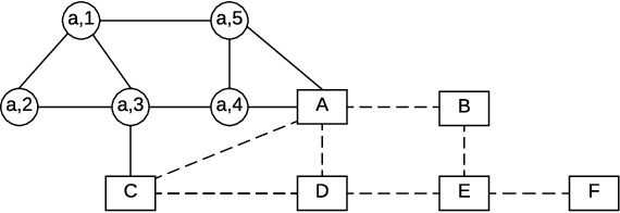 Figure 3 for Differentially Private Multi-Agent Planning for Logistic-like Problems