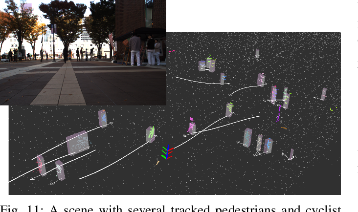 Figure 3 for A Survey of Autonomous Driving: Common Practices and Emerging Technologies