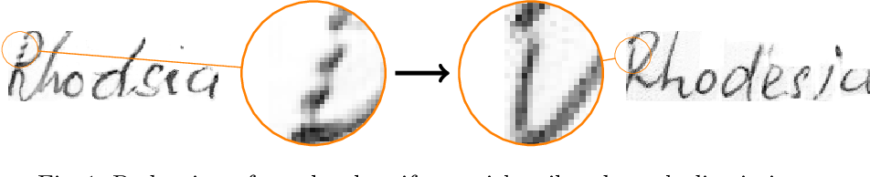 Figure 1 for SmartPatch: Improving Handwritten Word Imitation with Patch Discriminators