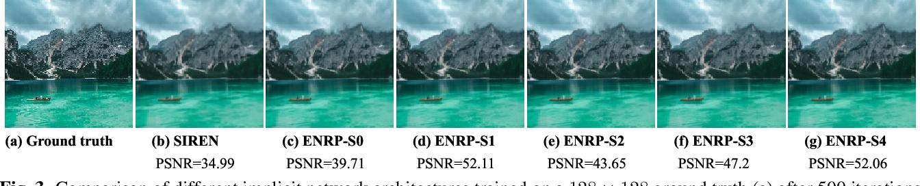 Figure 4 for Ensemble Neural Representation Networks