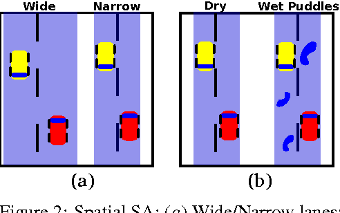 Figure 3 for Situational Awareness by Risk-Conscious Skills