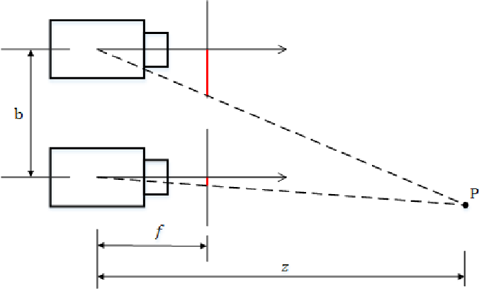 Figure 3 for Unsupervised Video Depth Estimation Based on Ego-motion and Disparity Consensus