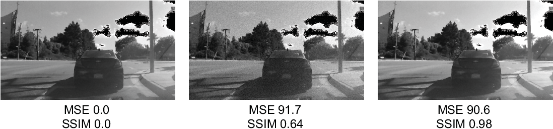 Figure 3 for Novelty Detection via Network Saliency in Visual-based Deep Learning