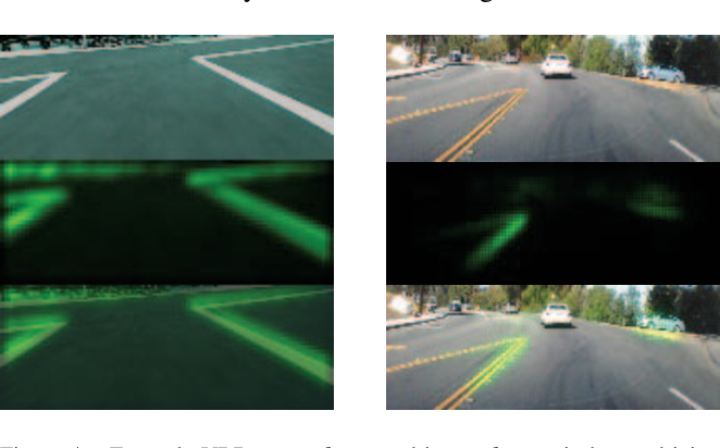 Figure 4 for Novelty Detection via Network Saliency in Visual-based Deep Learning