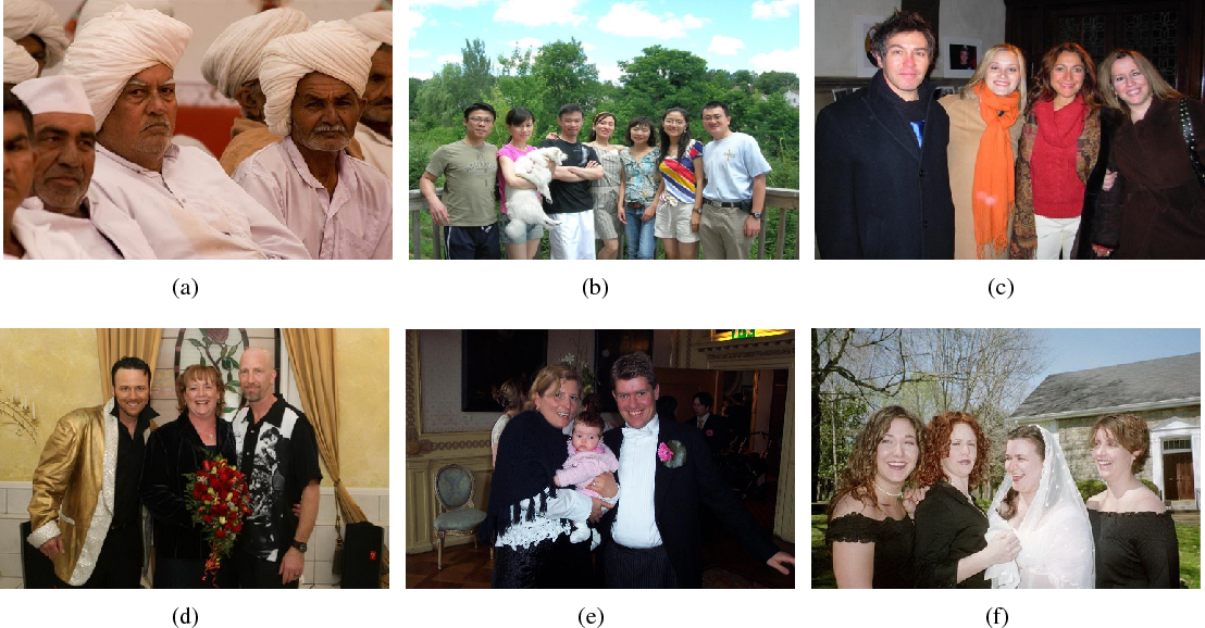 Figure 1 for A Global Alignment Kernel based Approach for Group-level Happiness Intensity Estimation