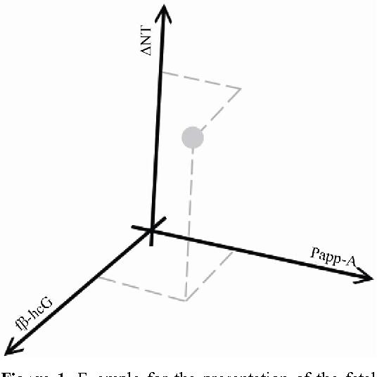 PDF] Optimization of a novel three dimensional risk calculation