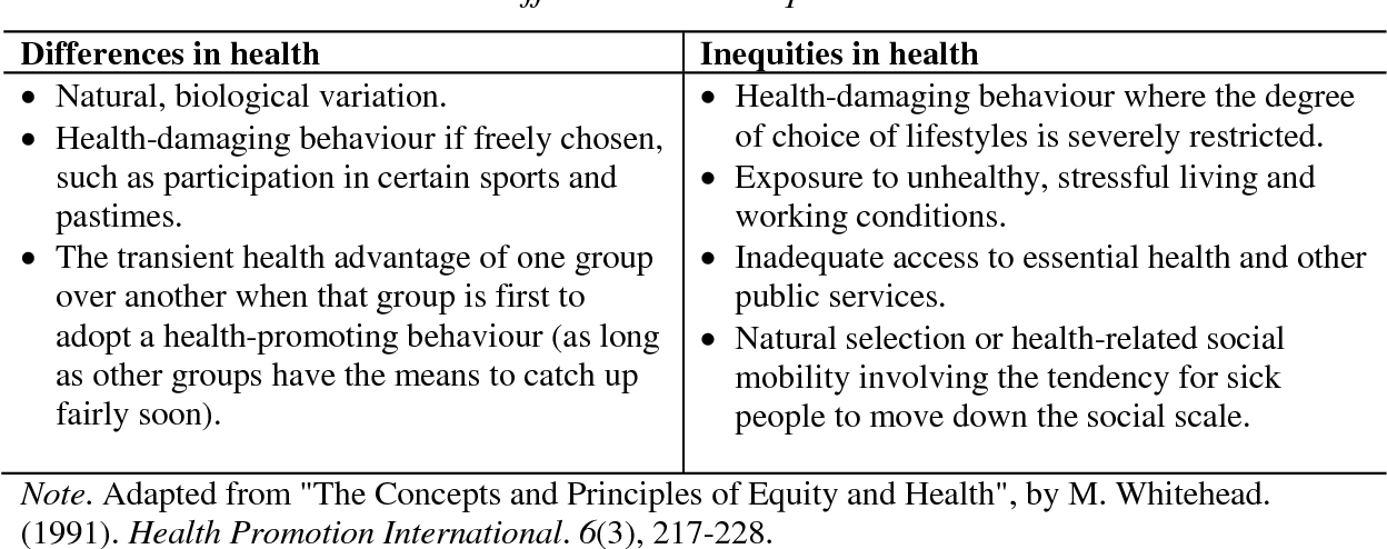 PDF] Community centred health promotion and prevention in an