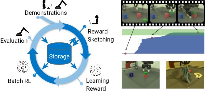 Figure 1 for A Framework for Data-Driven Robotics