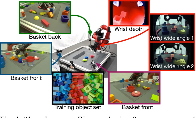 Figure 4 for A Framework for Data-Driven Robotics