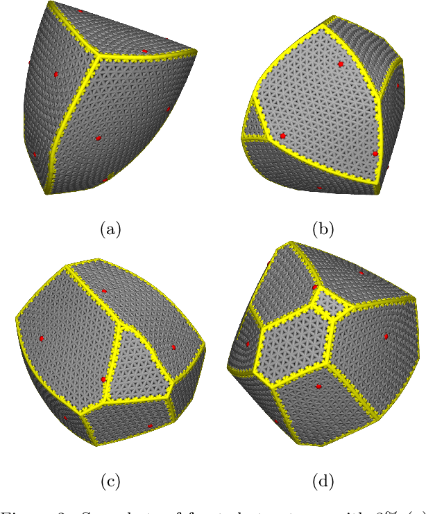 Pathways to faceting of vesicles - Semantic Scholar
