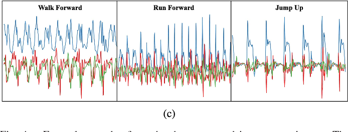 Figure 4 for Optimizing Kernel Machines using Deep Learning