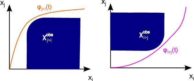 Figure 4 for Robust multirobot coordination using priority encoded homotopic constraints