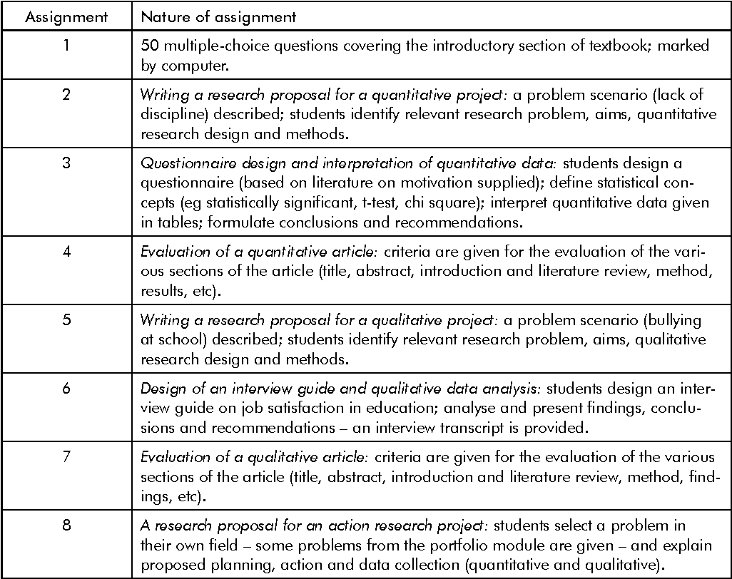 PDF] Teaching Research Methods in a Distance Education Context