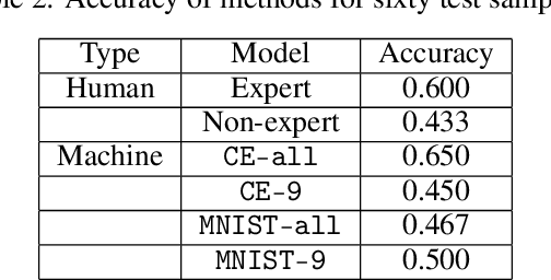 Figure 4 for Understanding Human Judgments of Causality