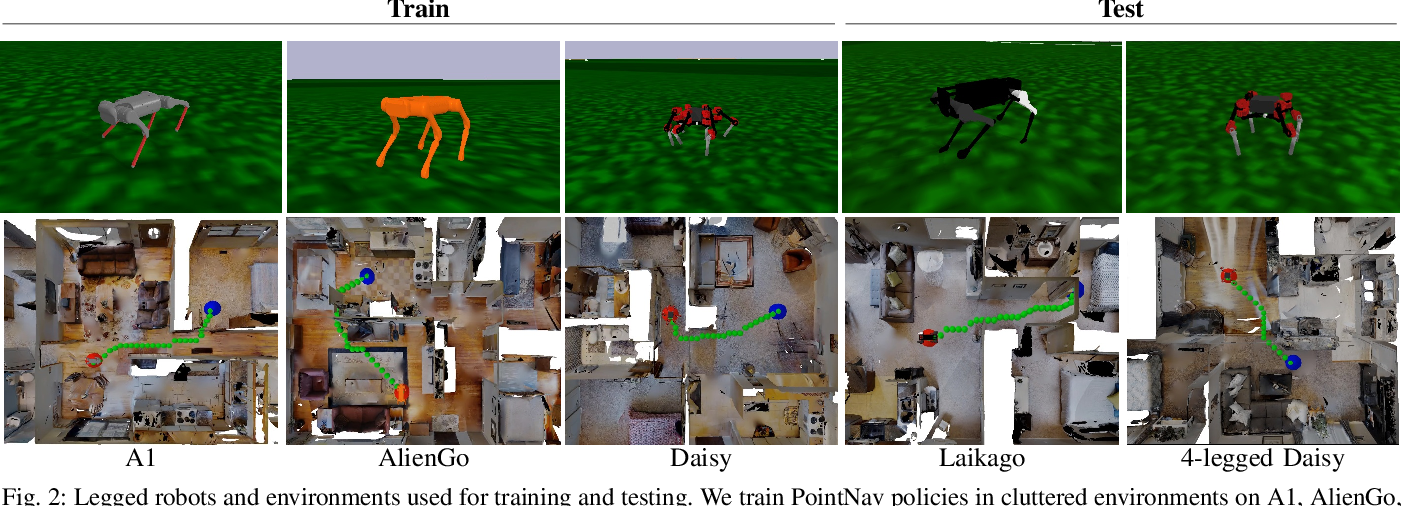 Figure 2 for Learning Navigation Skills for Legged Robots with Learned Robot Embeddings
