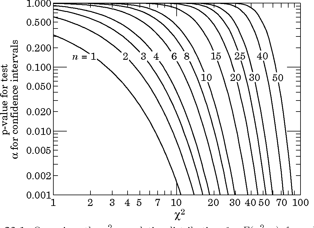 figure 38.1