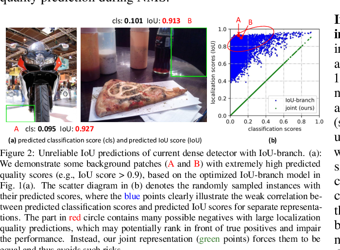 Figure 3 for Generalized Focal Loss: Learning Qualified and Distributed Bounding Boxes for Dense Object Detection