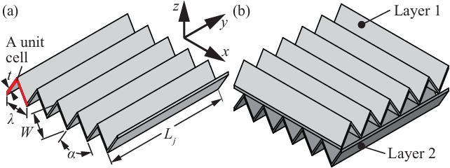Figure 2 for Computational Design and Fabrication of Corrugated Mechanisms from Behavioral Specifications