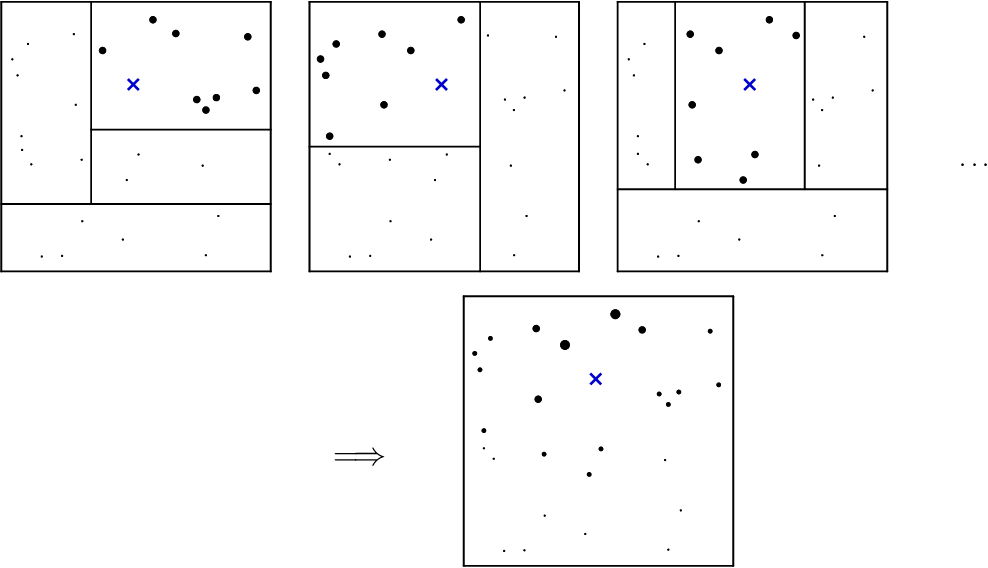 Figure 1 for Generalized Random Forests