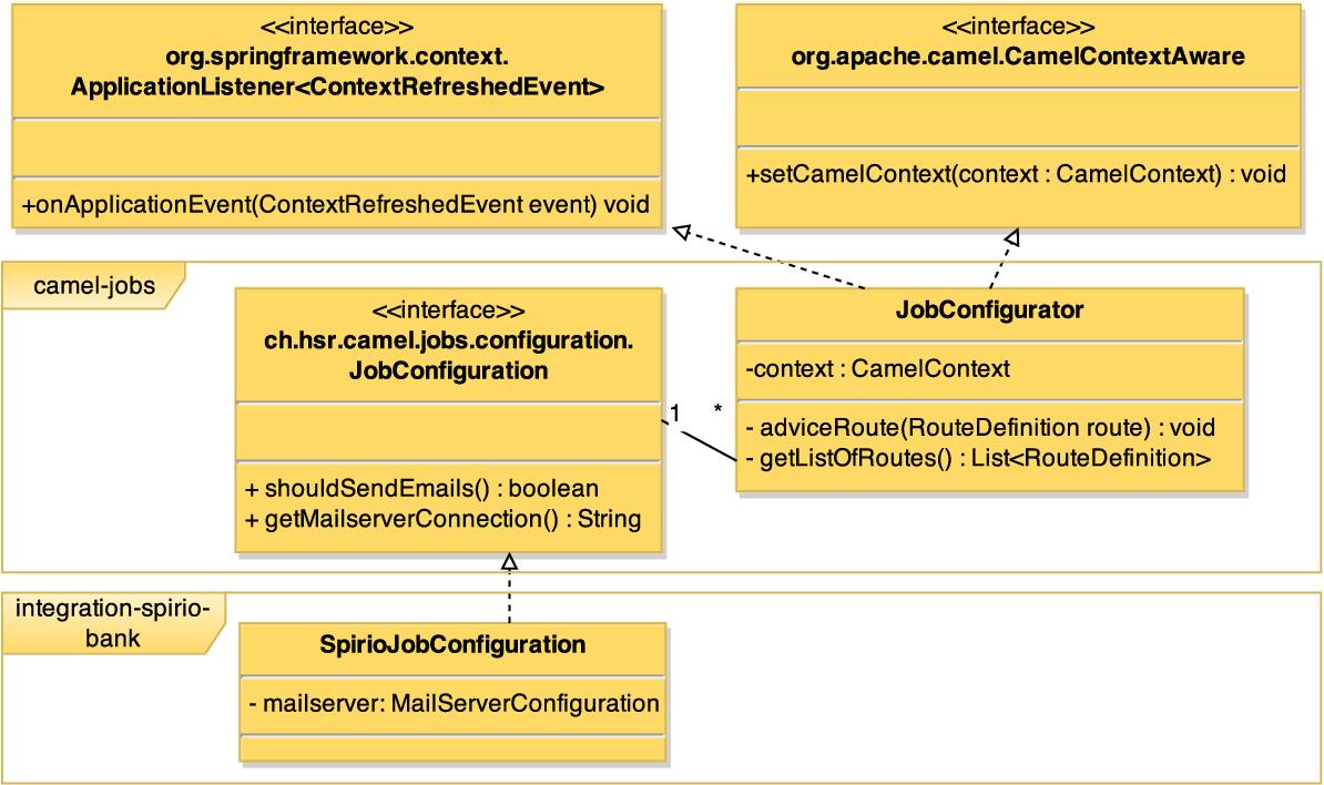 PDF] An Integration Job Engine for Everyone - Enhancing