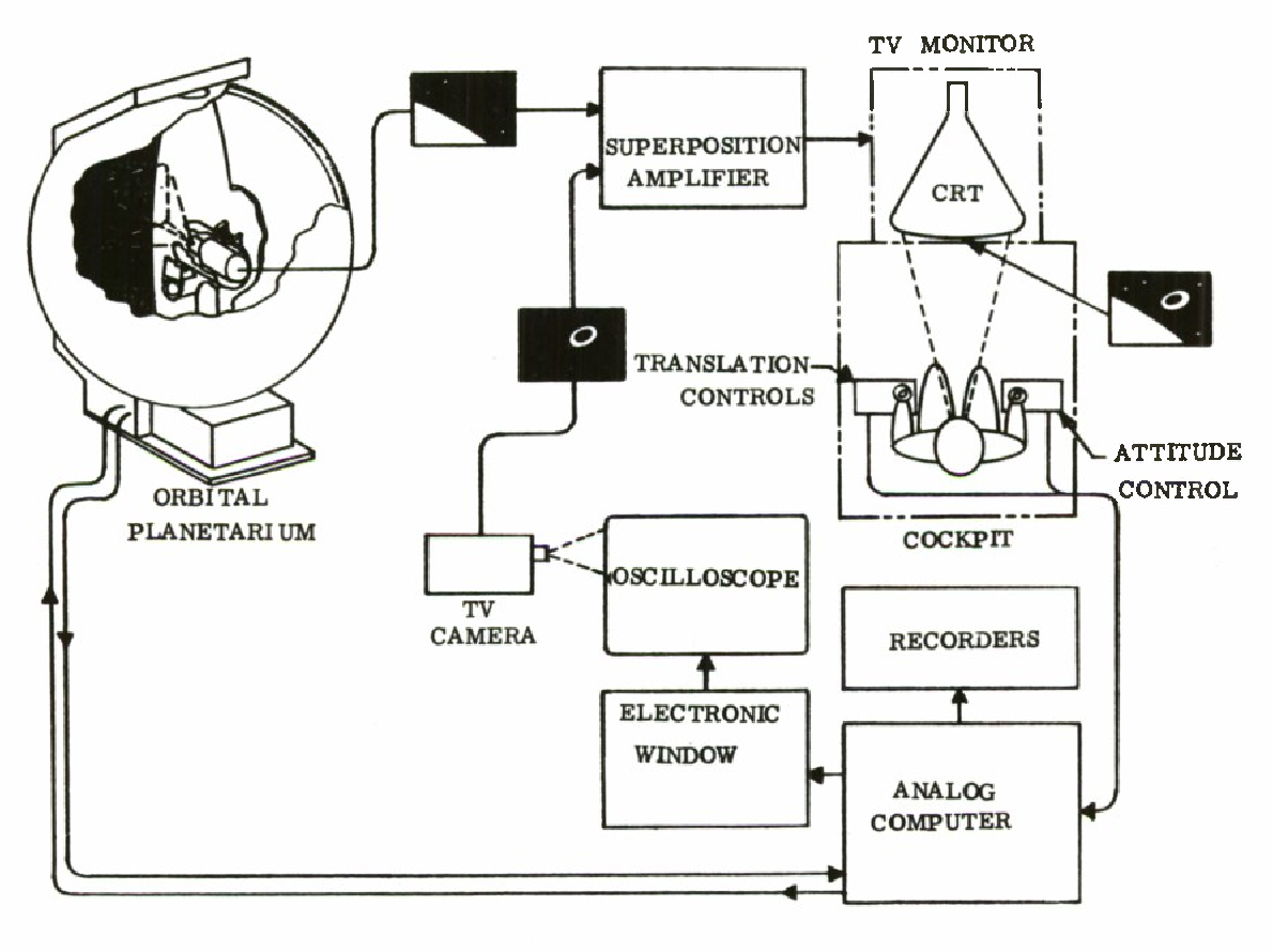 Control Of A Remote Maneuvering Unit During Satellite Inspection Block Diagram The Attitude And Electronics Semantic Scholar