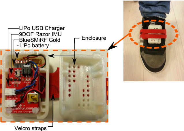 Figure 1 from Low-cost Bluetooth foot-mounted IMU for