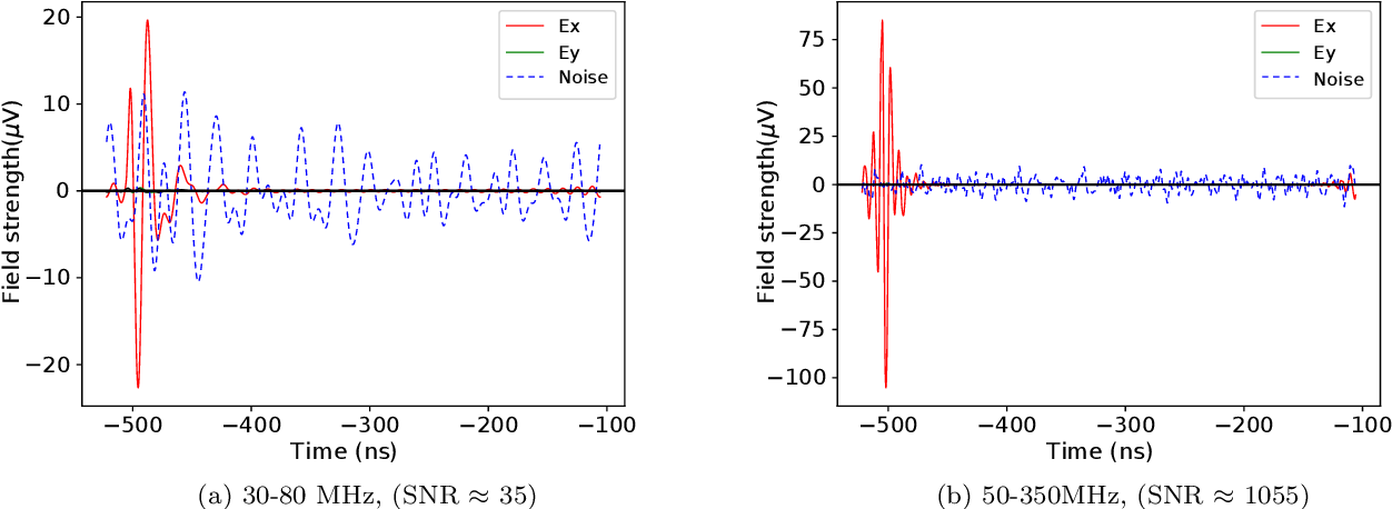 Figure 3 from Search for PeVatrons at the Galactic Center using a