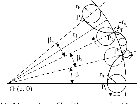 PDF] Design of Gerotor Using Cycloid and Circular-Arc Curves