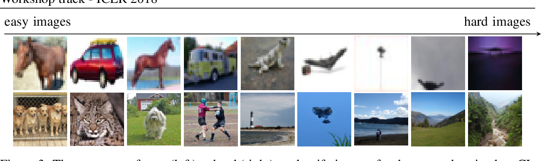Figure 3 for IamNN: Iterative and Adaptive Mobile Neural Network for Efficient Image Classification
