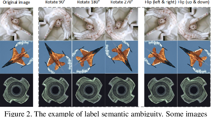 Figure 3 for Discriminative-Generative Representation Learning for One-Class Anomaly Detection