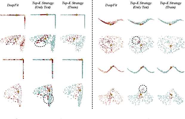 Figure 4 for Improvement of Normal Estimation for PointClouds via Simplifying Surface Fitting