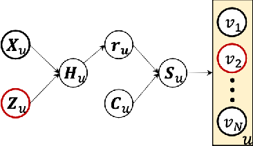 Figure 3 for Towards Personalized Fairness based on Causal Notion