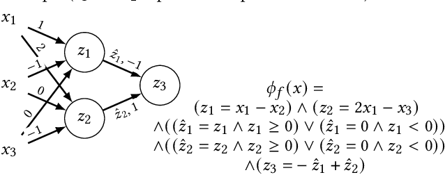 Figure 2 for Scaling Guarantees for Nearest Counterfactual Explanations