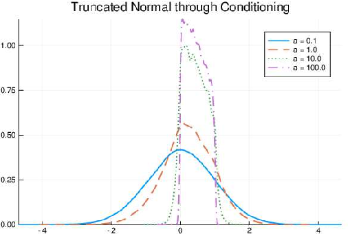 Figure 4 for Soft Constraints for Inference with Declarative Knowledge