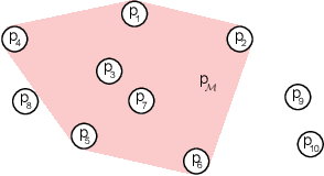 Figure 3 for Meta-Amortized Variational Inference and Learning