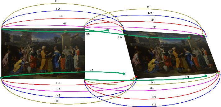 Figure 3 for Accurate Motion Estimation through Random Sample Aggregated Consensus