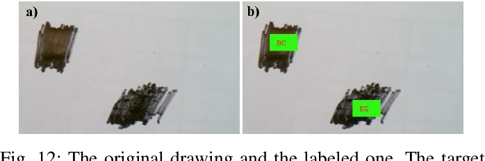 Figure 4 for Angel's Girl for Blind Painters: an Efficient Painting Navigation System Validated by Multimodal Evaluation Approach