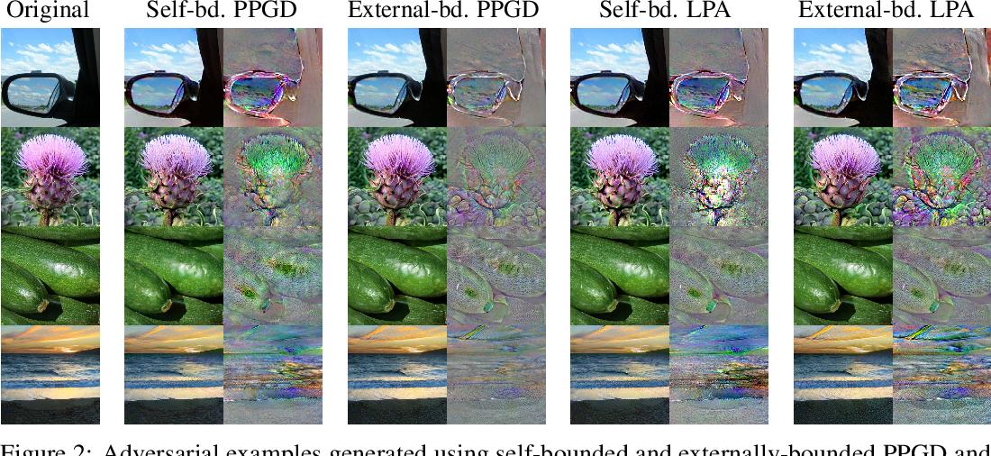 Figure 3 for Perceptual Adversarial Robustness: Defense Against Unseen Threat Models